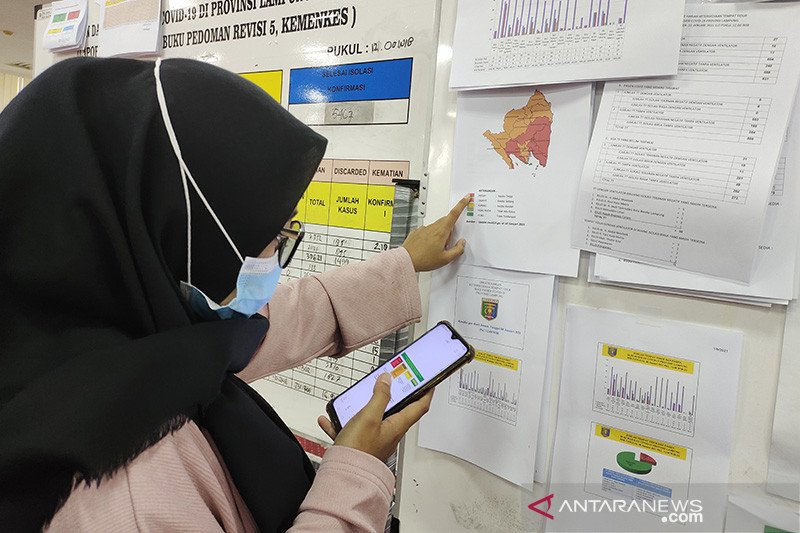 Gubernur Lampung imbau prokes diperketat setelah 6 daerah zona merah