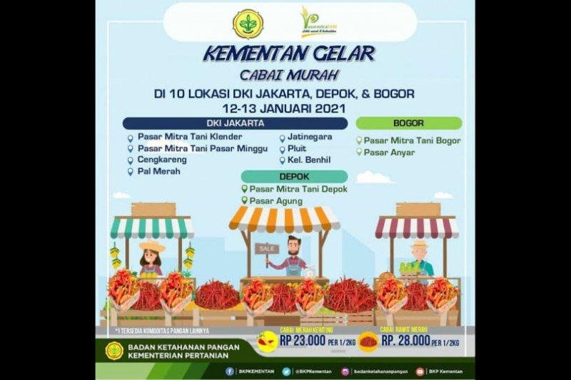 DKPKP gelar bazar cabai murah di pasar dan kantor kelurahan
