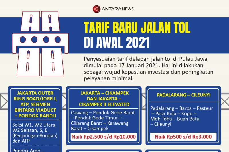 Tarif baru jalan tol di awal 2021