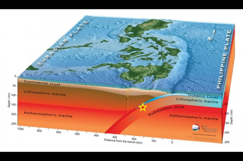 Lempeng Laut Filipina miliki magnitudo tertarget 8,2