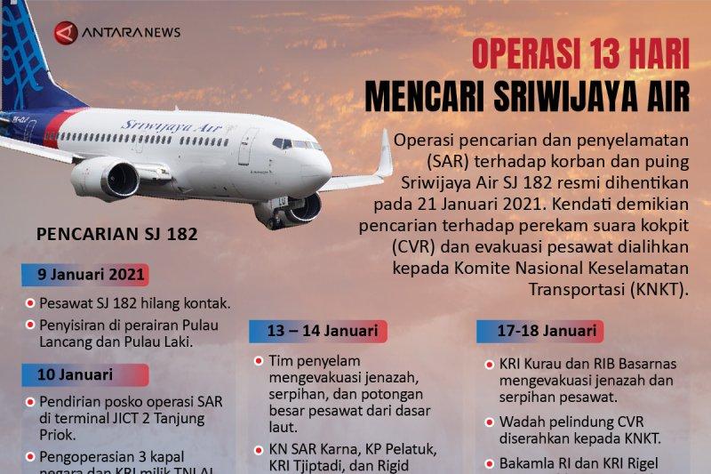 Operasi 13 hari mencari Sriwijaya Air SJ 182