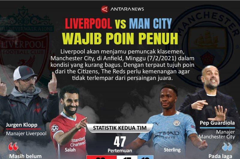 Liverpool vs Manchester City: Wajib poin penuh