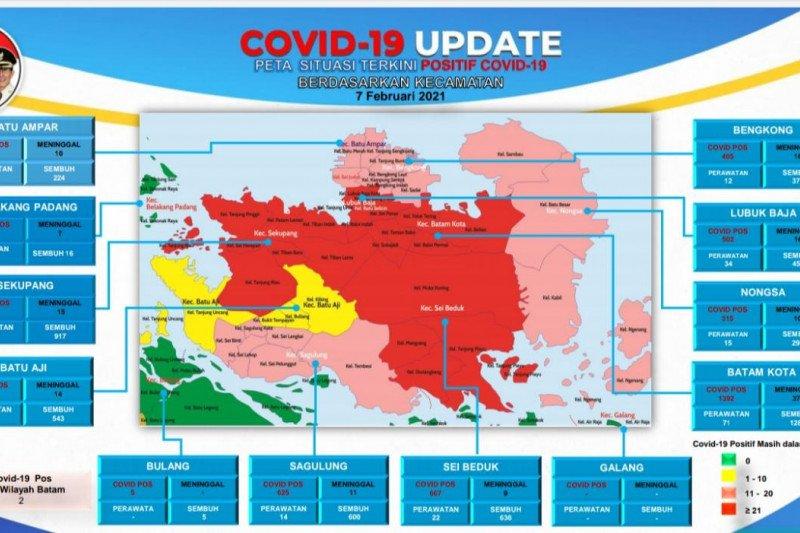Zona merah COVID-19 di Batam terus berkurang