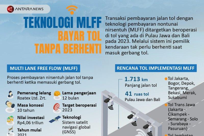 Teknologi MLFF bayar tol tanpa berhenti