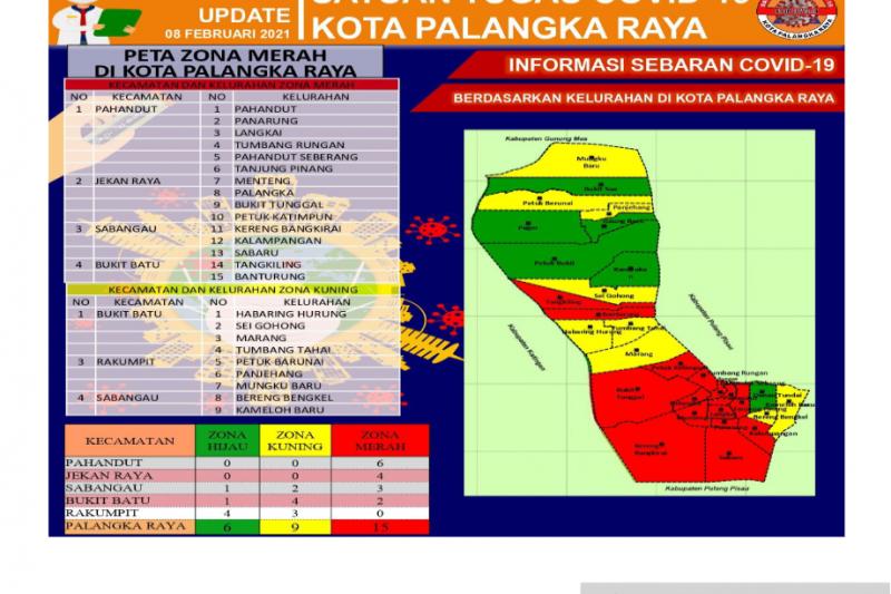 Zona merah penyebaran COVID-19 di Palangka Raya kembali bertambah