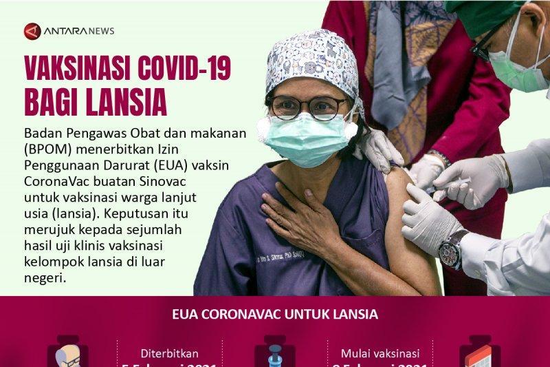 Vaksinasi COVID-19 bagi lansia