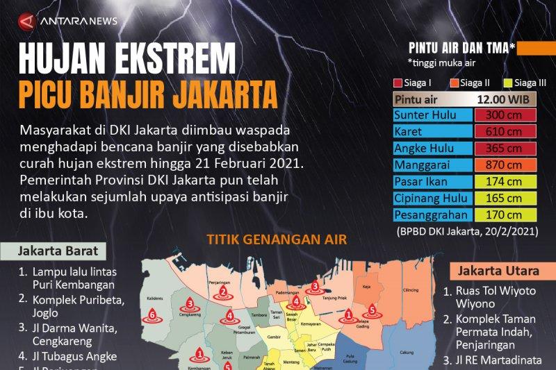 Hujan ekstrem picu banjir Jakarta