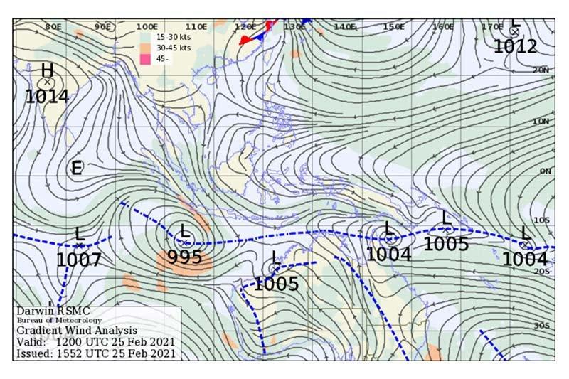 BMKG: Waspadai gelombang tinggi di laut selatan Jabar-DIY