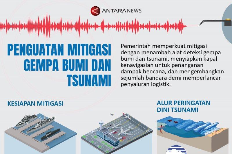Penguatan mitigasi gempa bumi dan tsunami