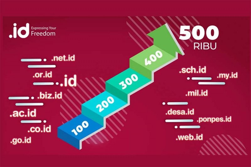 Pengguna nama domain .id capai 500.000