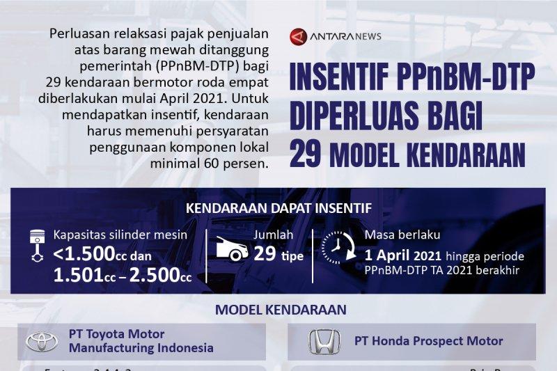 Insentif PPnBM-DTP diperluas bagi 29 model kendaraan