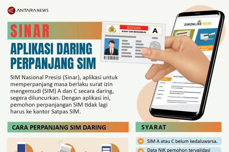 Sinar, aplikasi daring untuk perpanjang SIM