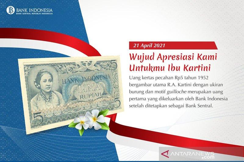 BI ungkap perjalanan gambar Kartini dalam uang kertas rupiah