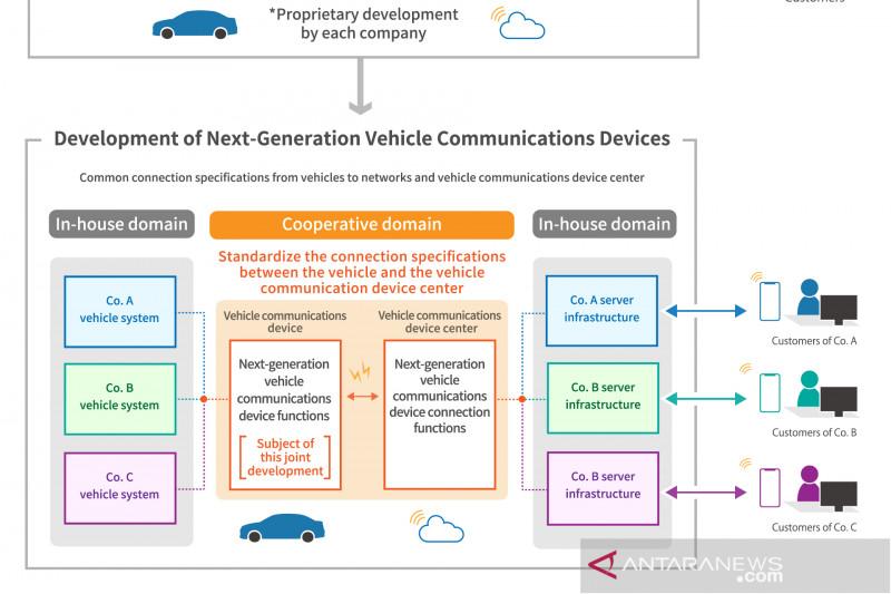 Enam pabrikan sepakat buat standar perangkat mobil terhubung