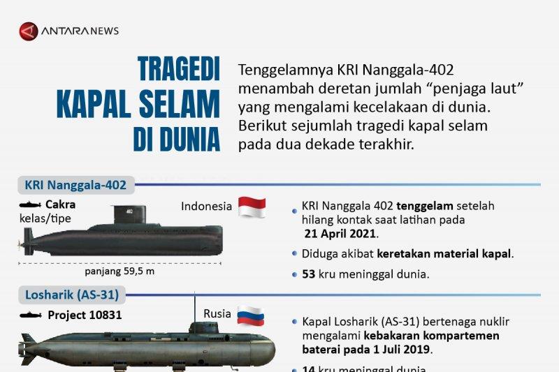 Tragedi kapal selam di dunia