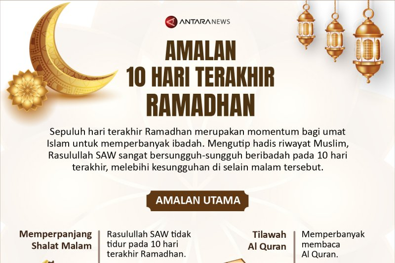 Amalan 10 hari terakhir Ramadhan