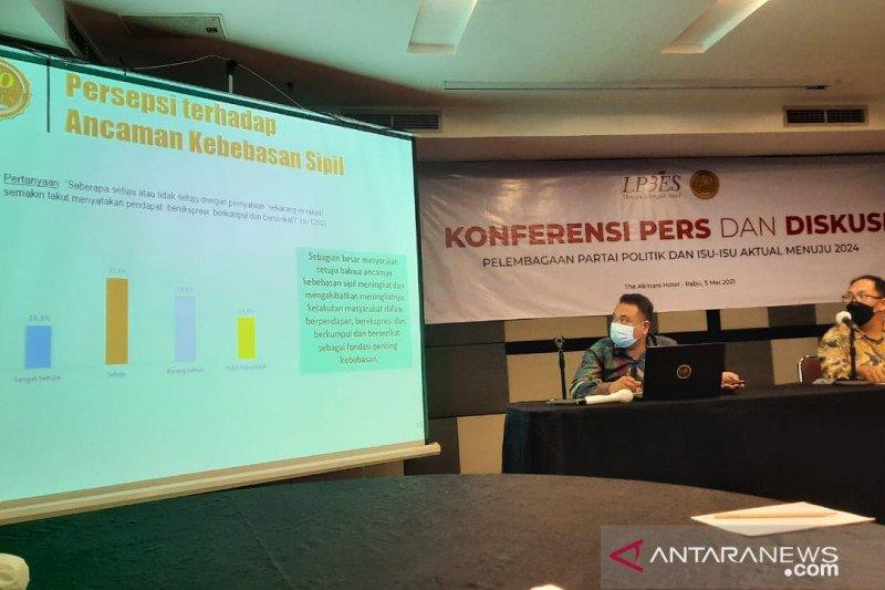 LP3ES: Masyarakat puas dengan kinerja Presiden Jokowi