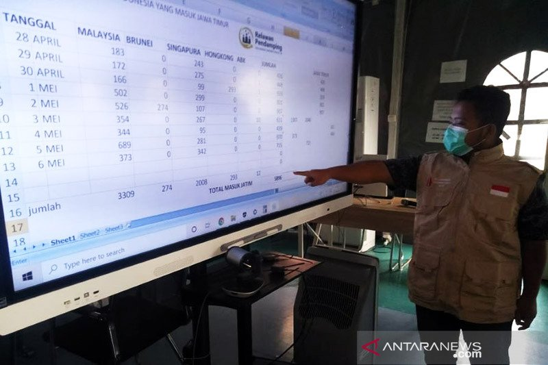 RSLI Surabaya merawat 63 orang PMI terkonfirmasi positif COVID-19