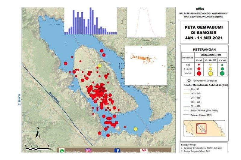 BMKG catat periode Januari-11 Mei 2021 terjadi 142 gempa di Samosir