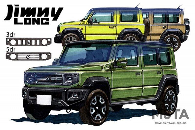 Suzuki Jimny Long seperti Mercy G-Class hadir 2022
