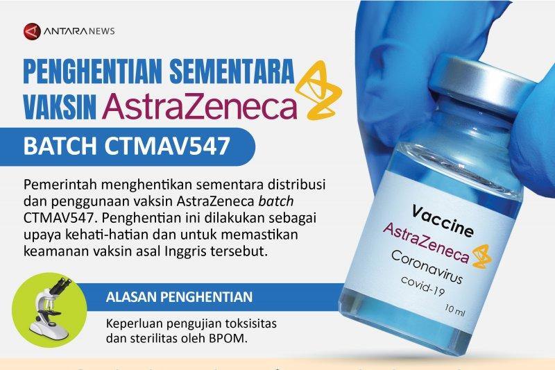 Penghentian sementara vaksin AstraZeneca CTMAV547