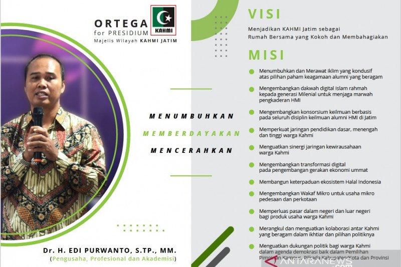 Edi Ortega Purwanto klaim dapat 26 rekomendasi MD KAHMI se-Jatim