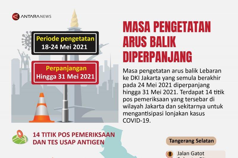 Masa pengetatan arus balik ke DKI Jakarta diperpanjang