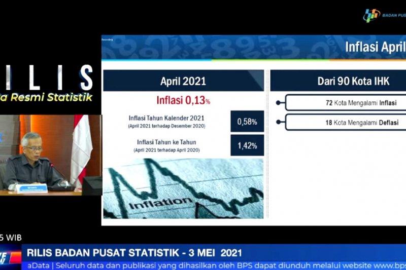 Inflasi April 2021 sebesar 0,13 persen