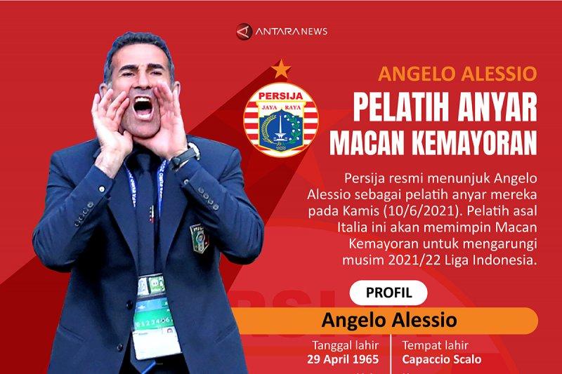 Angelo Alessio pelatih anyar Macan Kemayoran