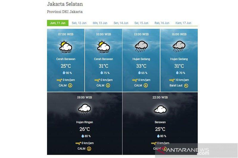 BMKG prakirakan Jaksel dan Jaktim diguyur hujan siang ini