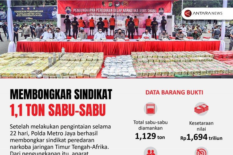 Membongkar sindikat 1,1 ton sabu-sabu