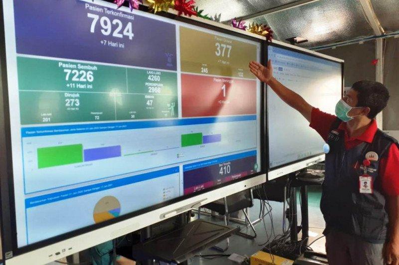 RSLI Surabaya berharap tambahan nakes bantu tangani pasien COVID-19
