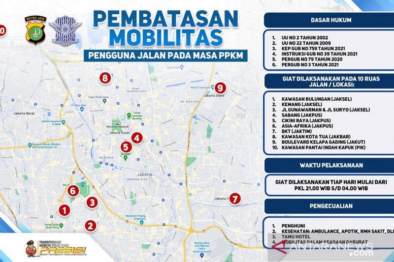 Polda Metro terapkan pembatasan mobilitas pada 10 lokasi