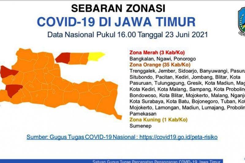 Satgas Jatim: Ponorogo, Ngawi, Bangkalan berstatus zona merah COVID-19