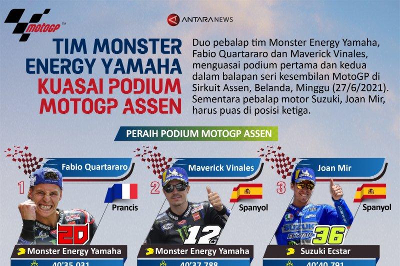Tim Monster Energy Yamaha kuasai podium MotoGP Assen