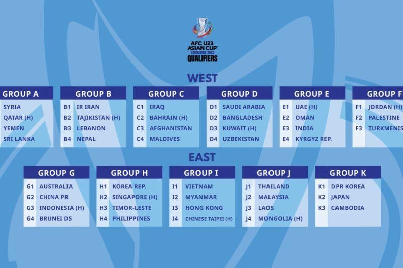 Indonesia segrup Australia-China di Kualifikasi Piala Asia U-23 2022