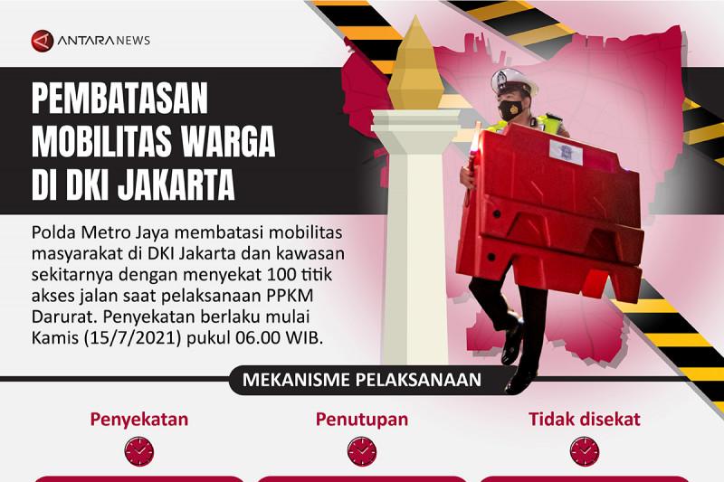 Pembatasan mobilitas warga di DKI Jakarta