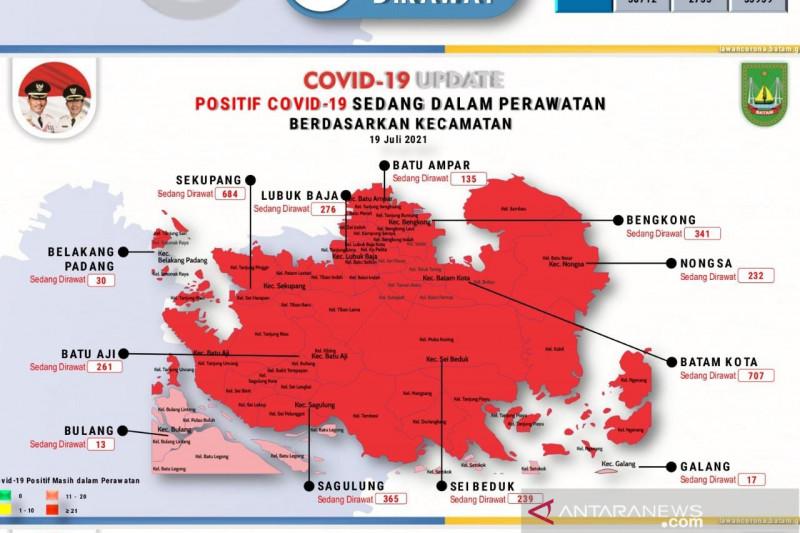 Kawasan penyangga di Kota Batam zona merah COVID-19