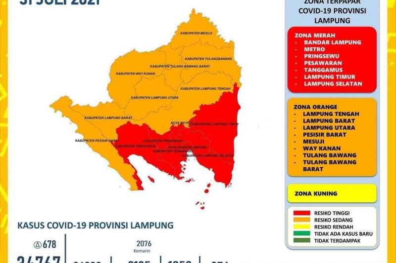 Pasien sembuh di Lampung bertambah 579, terbanyak Lampung Utara