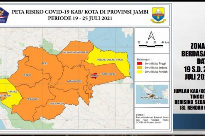 201 orang pasien COVID-19 di Jambi dinyatakan sembuh