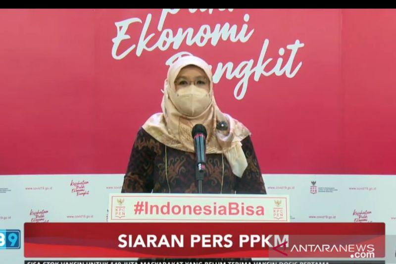 Jubir: Penurunan kasus COVID-19 Indonesia belum capai rekomendasi WHO