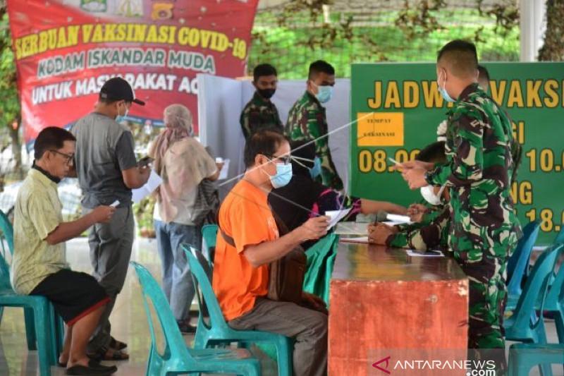 Satgas: Aceh Singkil dan Aceh Tengah zona merah COVID-19