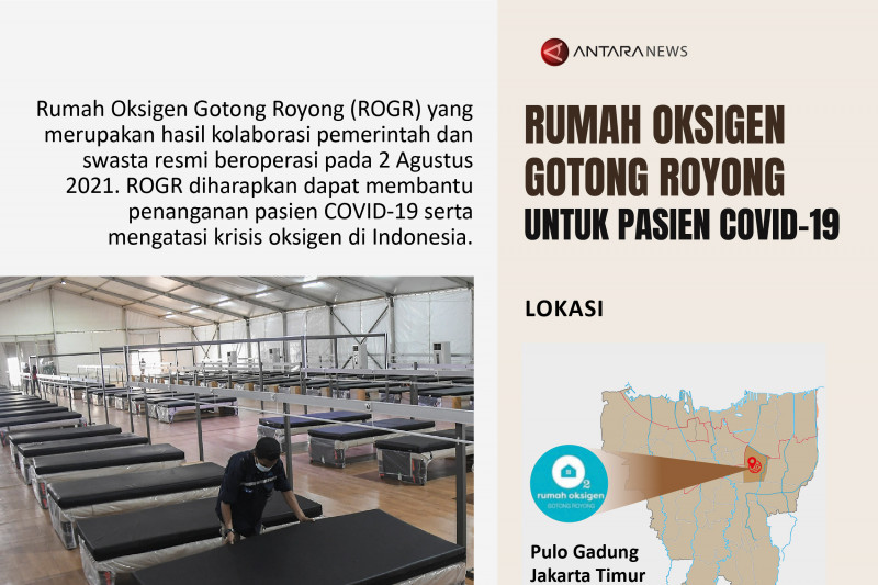 Rumah Oksigen Gotong Royong untuk pasien COVID-19