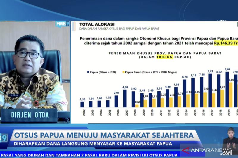 Kemendagri: Perlu peningkatan SDM untuk Otsus Papua