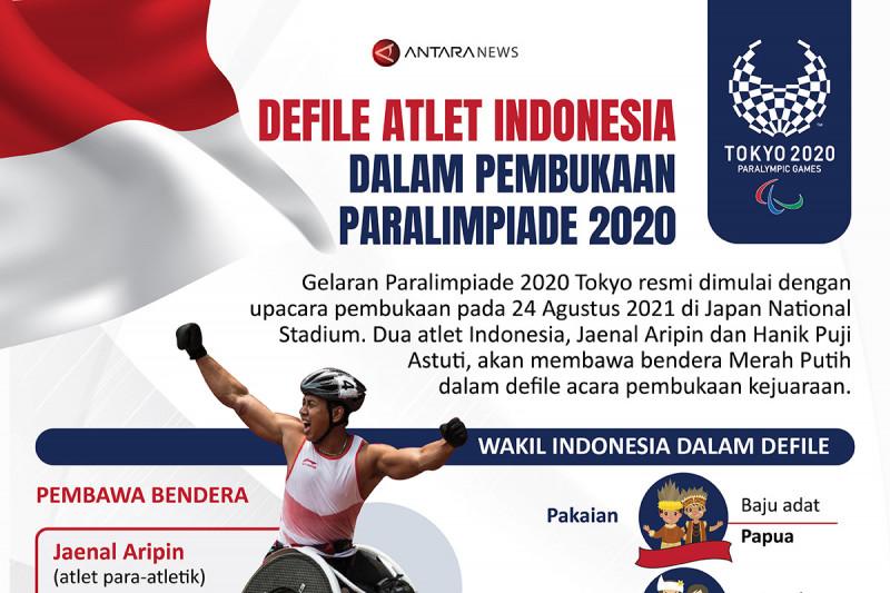 Defile atlet Indonesia dalam pembukaan Paralimpiade 2020