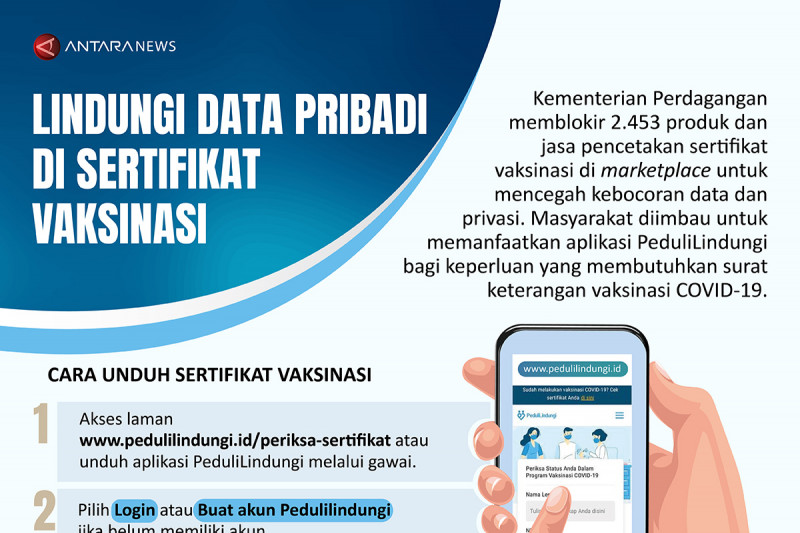 Lindungi data pribadi di sertifikat vaksinasi
