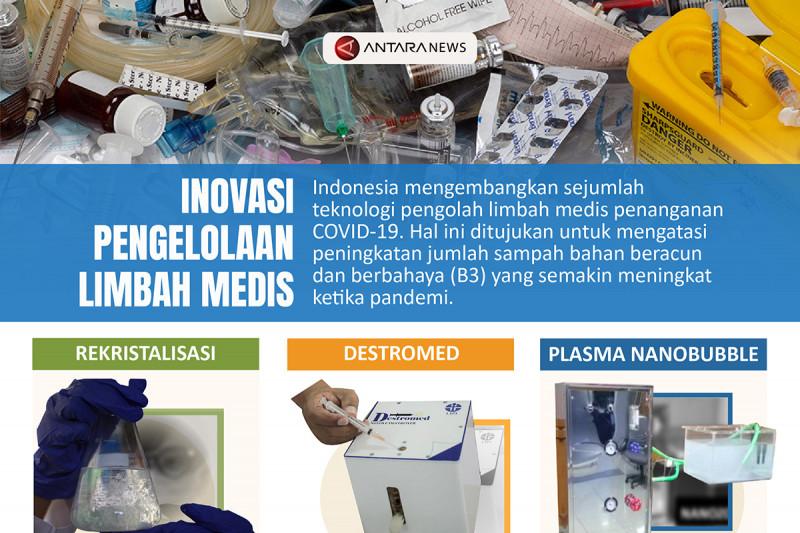 Inovasi pengelolaan limbah medis