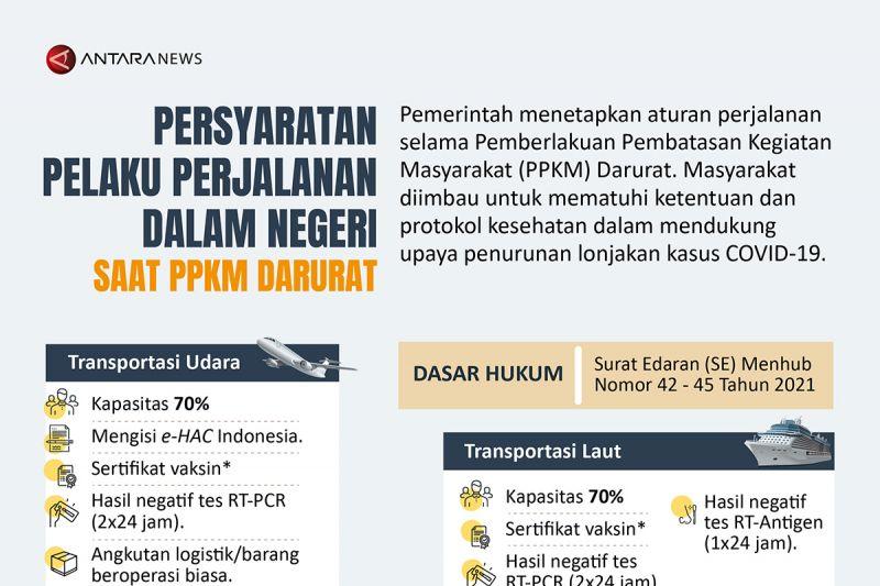 Persyaratan pelaku perjalanan dalam negeri saat PPKM Darurat