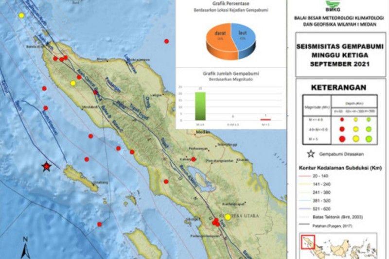 Gempa magnitudo 5,2 guncang Aceh