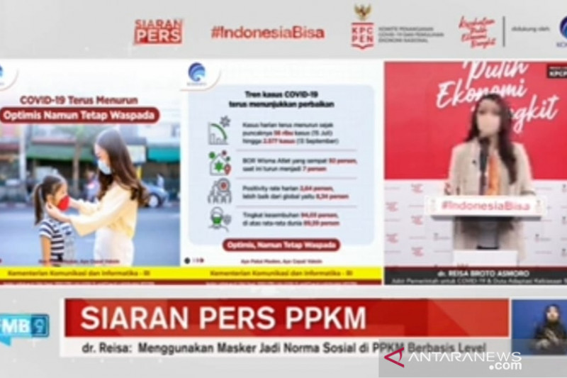 Reisa: Penggunaan masker berlaku untuk semua level PPKM